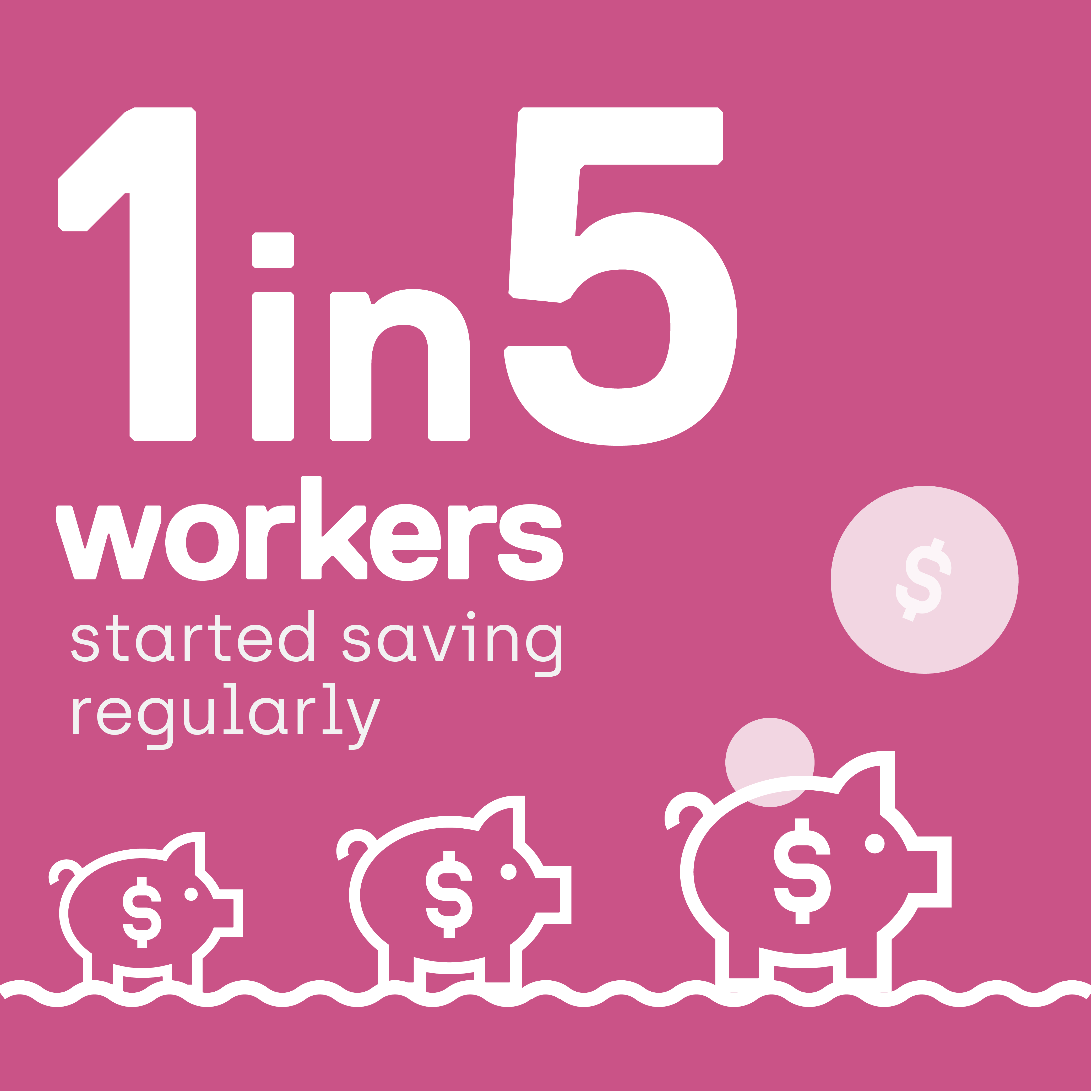 Infograhic: 1 in 5 workers started saving regularly
