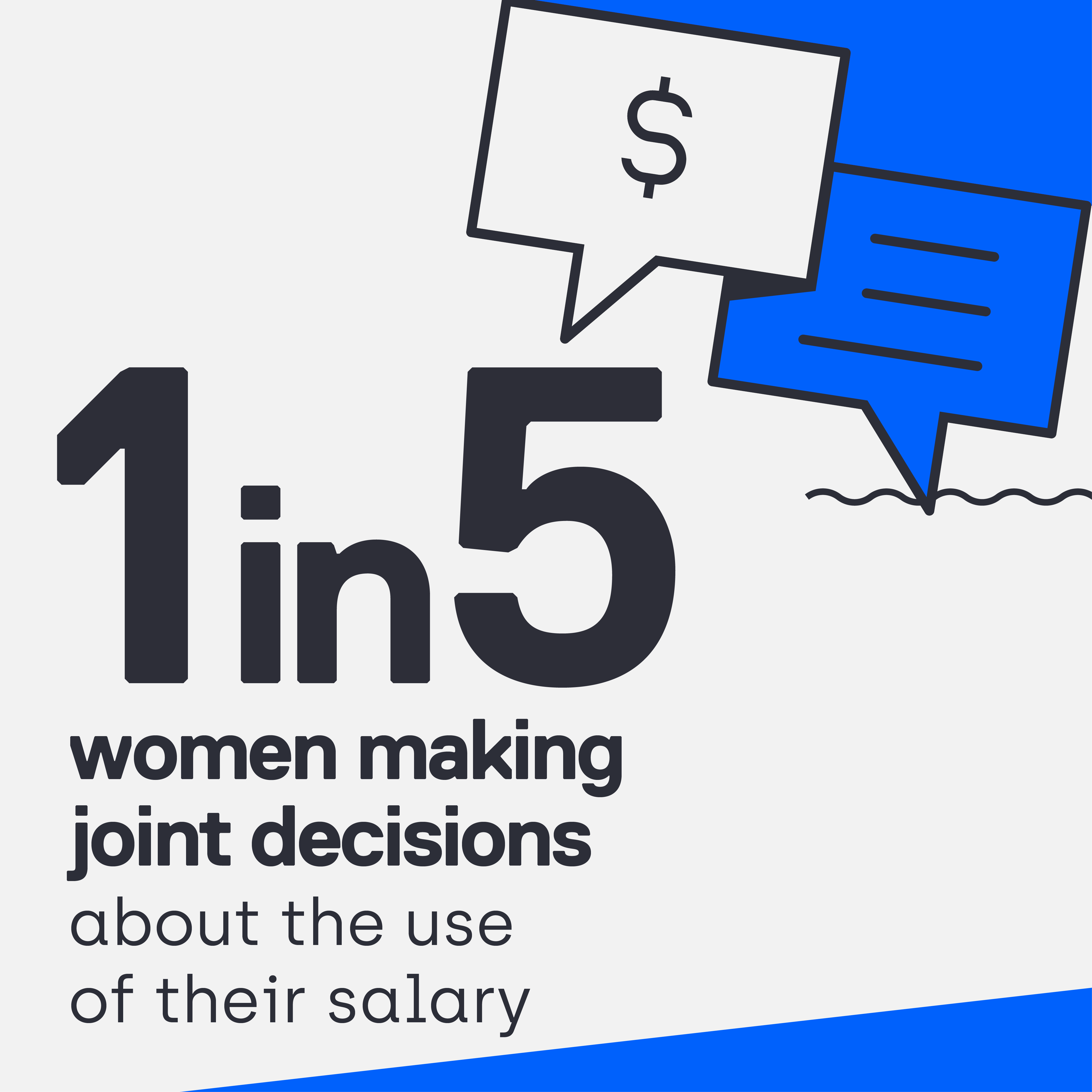 Infographic: 1 in 5 women making joint decisions about the use of their salary